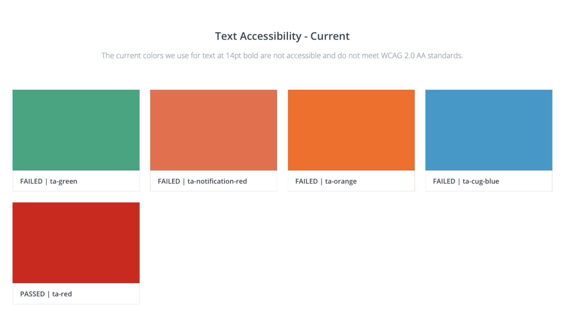 Text Color Accessibility