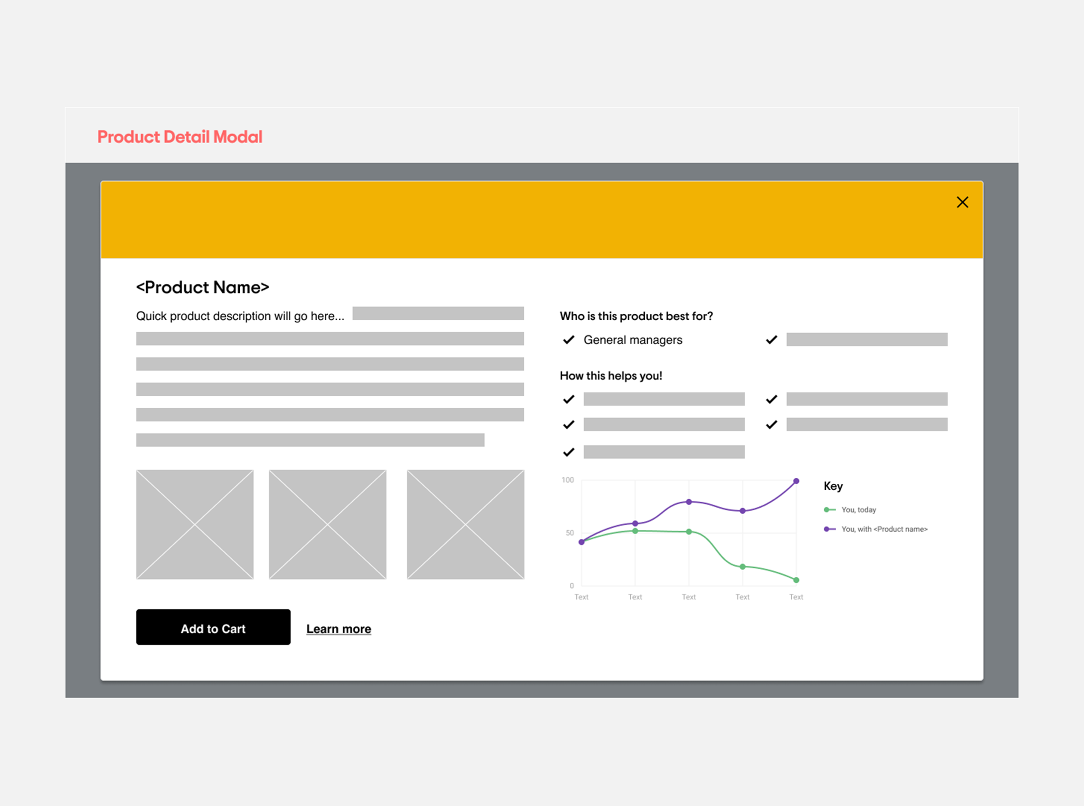 Product Detail Modal – Data